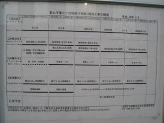 新丸子東3丁目地区周辺工事工程表