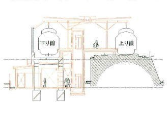 横須賀線武蔵小杉駅工事図面②